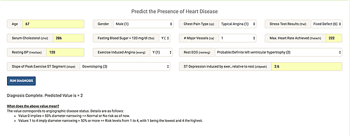 Menerva software predicts heart disease outcomes using machine learning